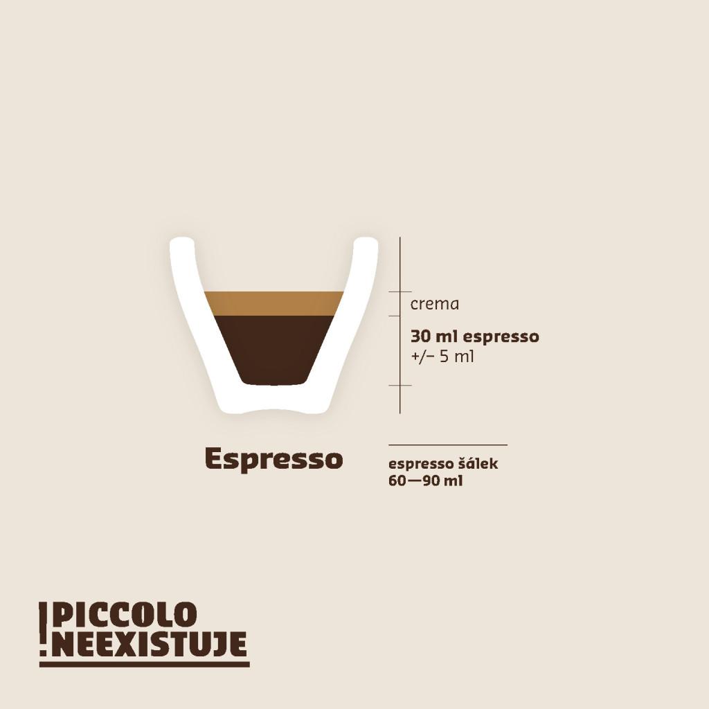 Espresso navod