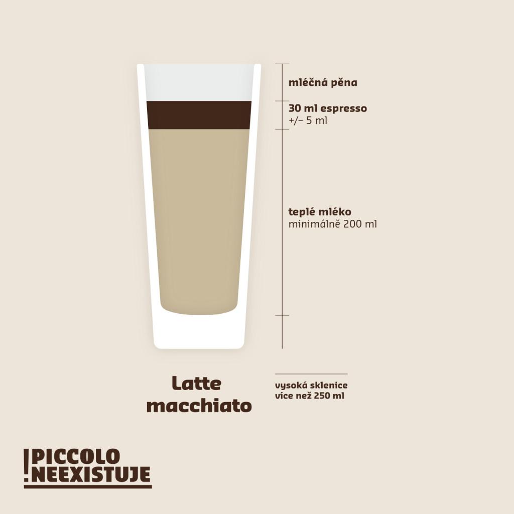 Latte Macchiato návod