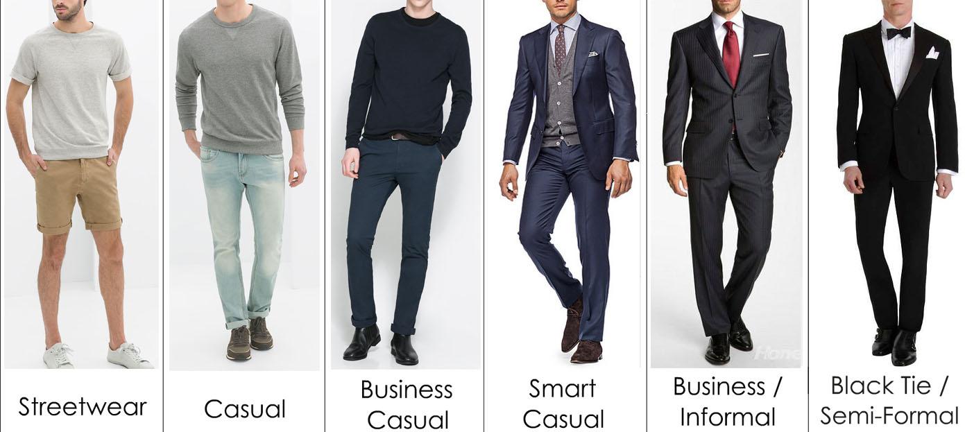 Dress Code druhy. Zdroj  http   ohsojack.co.uk - Milan Polák 18df3d77e80