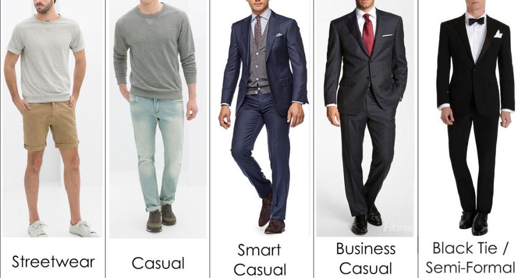 Dress Code druhy. Zdroj: http://ohsojack.co.uk